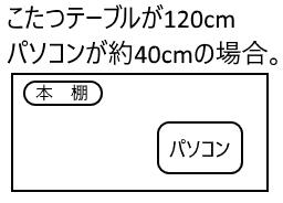 こたつテーブル表面の大きさ