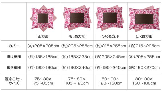 こたつ布団適応サイズ表
