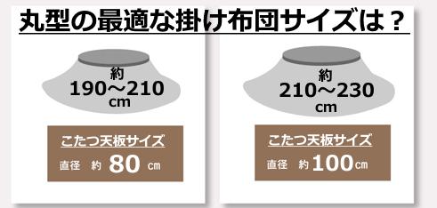 丸型こたつ掛け布団サイズの算出図