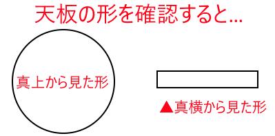 丸型テーブルの形の見方