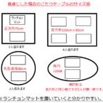 形によるサイズと使用人数の目安