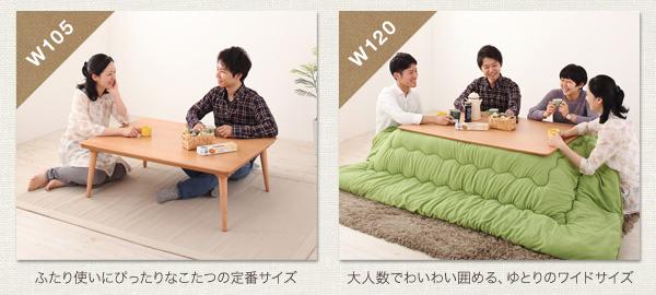 人数とテーブルサイズの比較