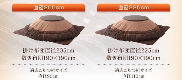 こたつ布団円形タイプの敷き布団サイズ